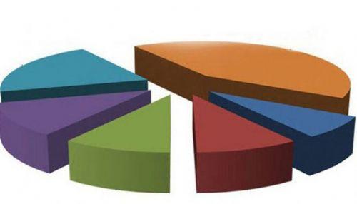 Son Seçim Anketinde Çarpıcı Rakamlar…