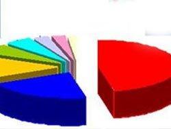 30 büyükşehirde son yerel seçim anketi