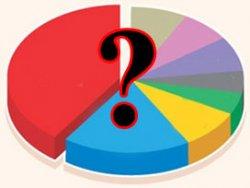 AK Parti  yüzde 60 yürüyor